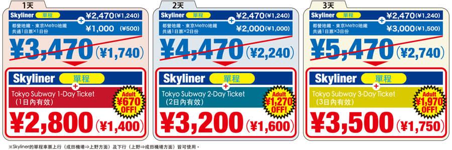 Skyliner 單程+地鐵1-3日券