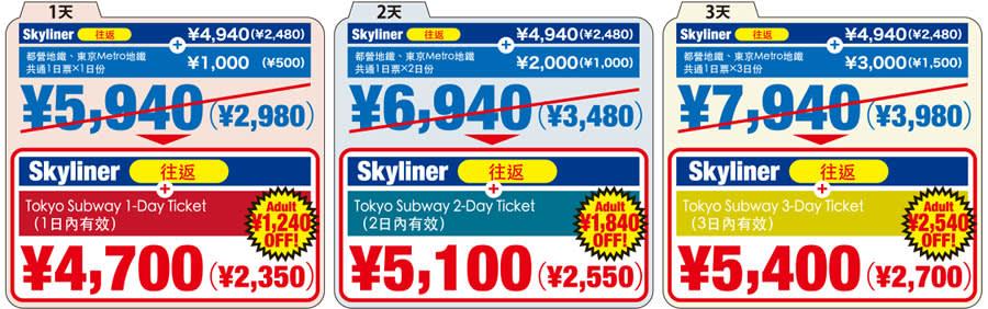 Skyliner 來回+地鐵1–3日券