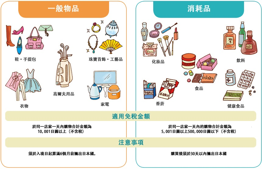 tax refund items japan