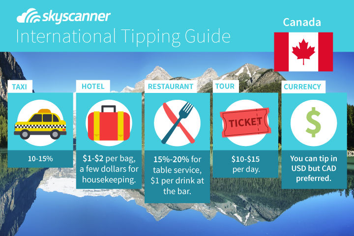 Tipping guide in Canada
