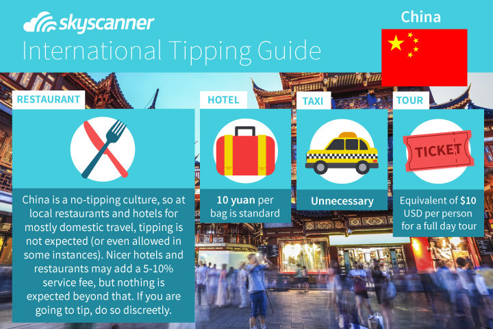 Tipping guide in China