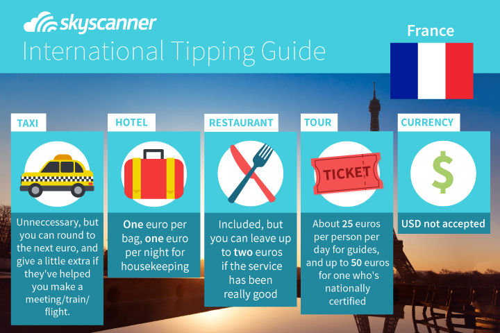 Tipping guide in France