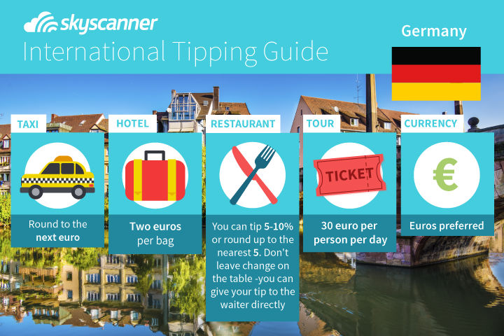 Tipping guide in Germany