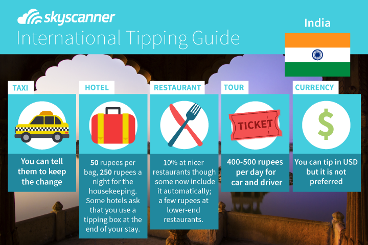 Tipping guide in India