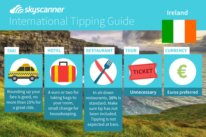 Tipping guide in Ireland