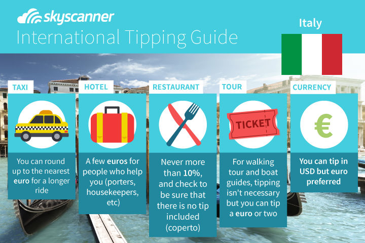Tipping guide in Italy