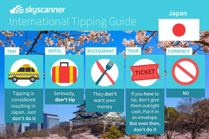Tipping guide in Japan