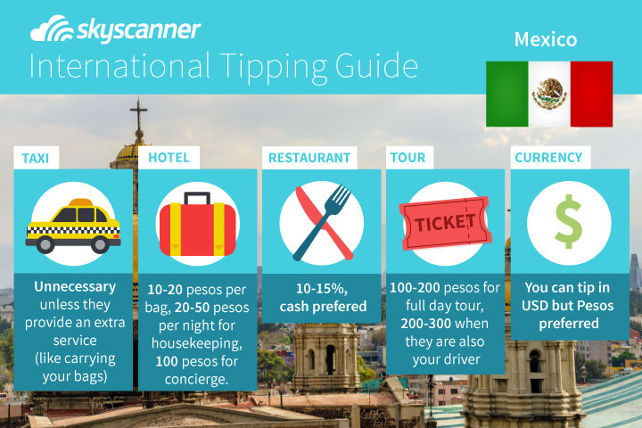 Tipping guide in Mexico