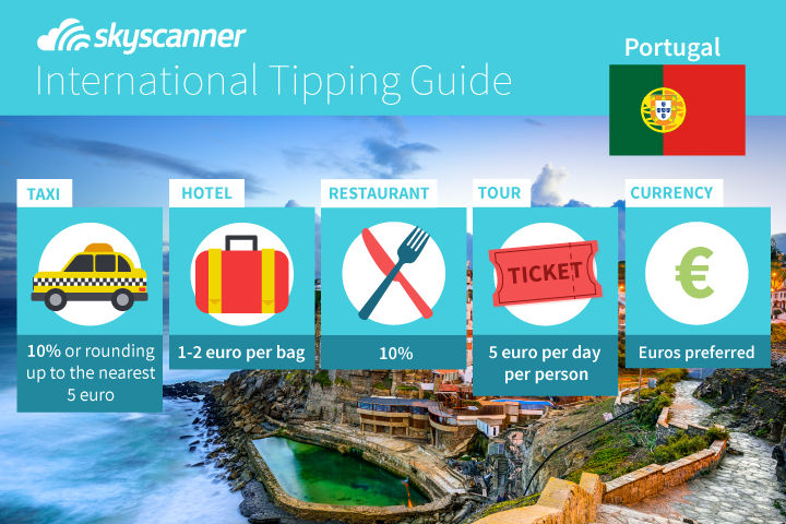 Tipping guide in Portugal