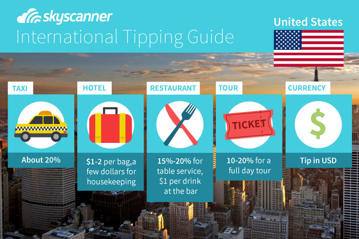 Tipping guide in United States